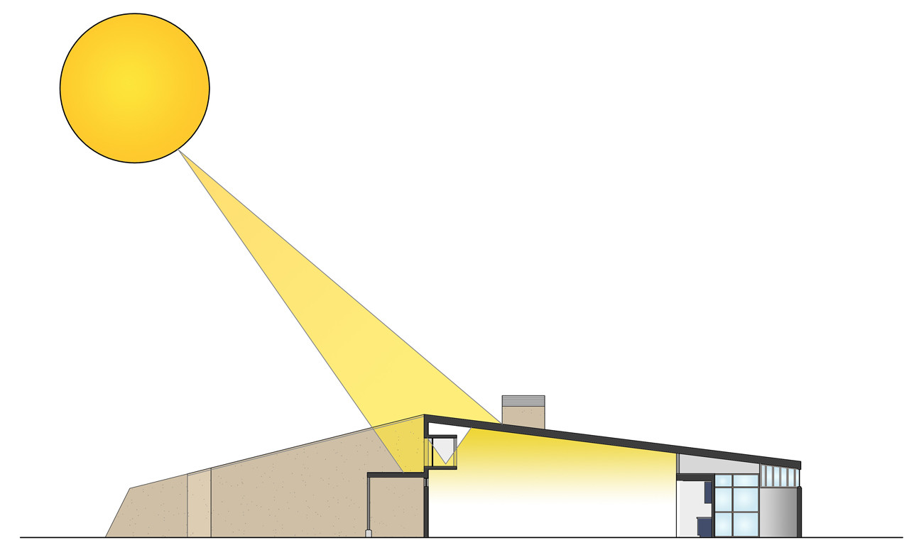 duranes elementary school sun diagram 02 [ 1280 x 775 Pixel ]