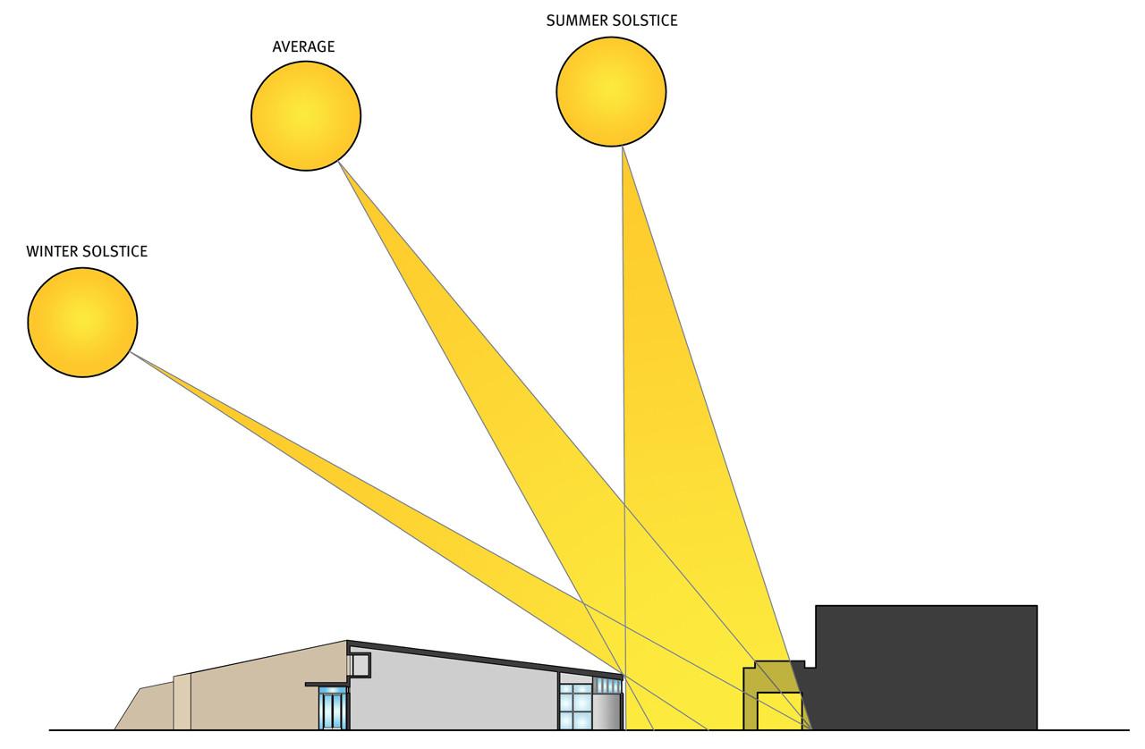 lighting architecture diagram 1990 fleetwood rv wiring gallery of duranes elementary school baker