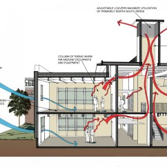 California Court System Diagram Evinrude Ficht 200 Wiring Gallery Of Okanagan College Centre Excellence In