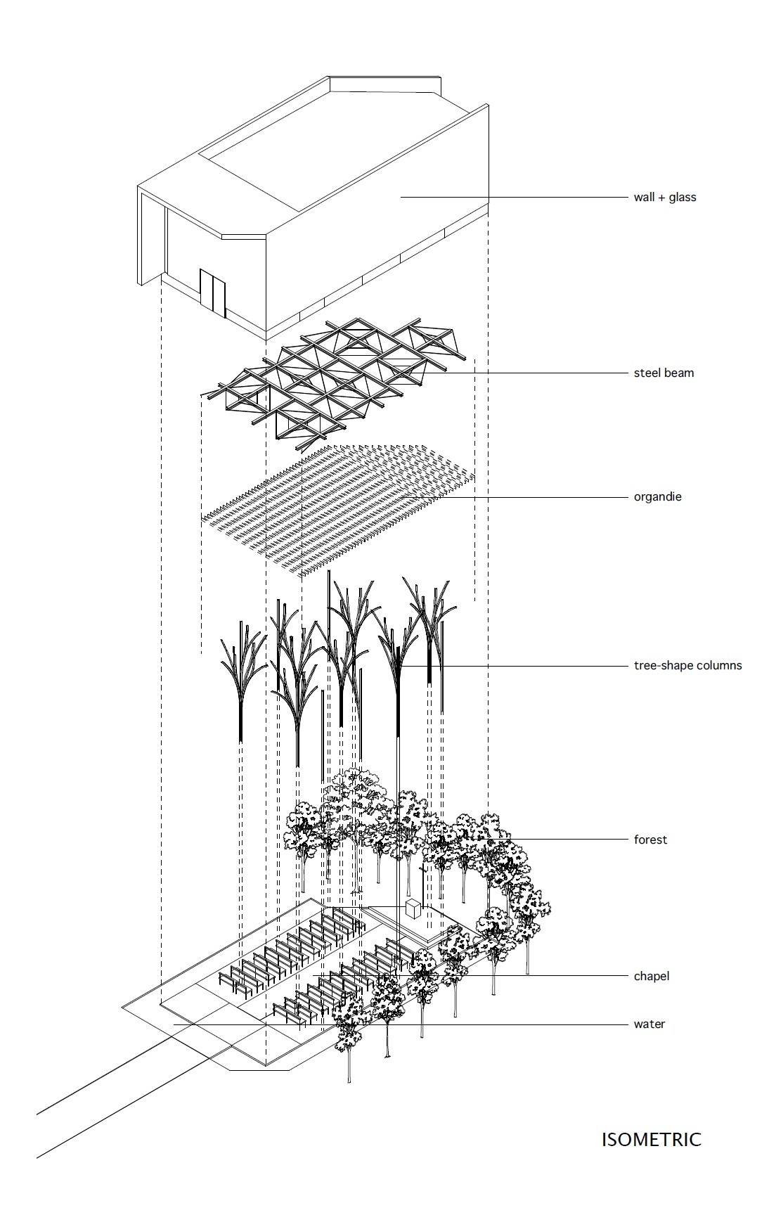 hight resolution of forest chapel diagram