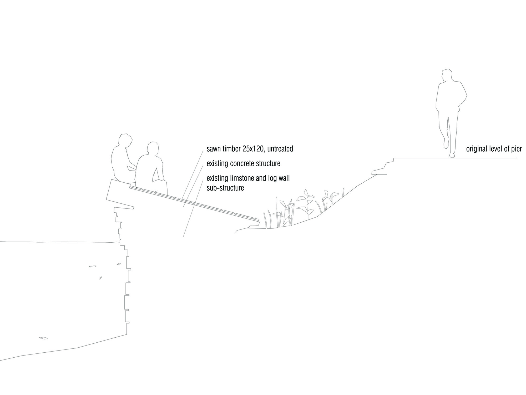small resolution of the pier section