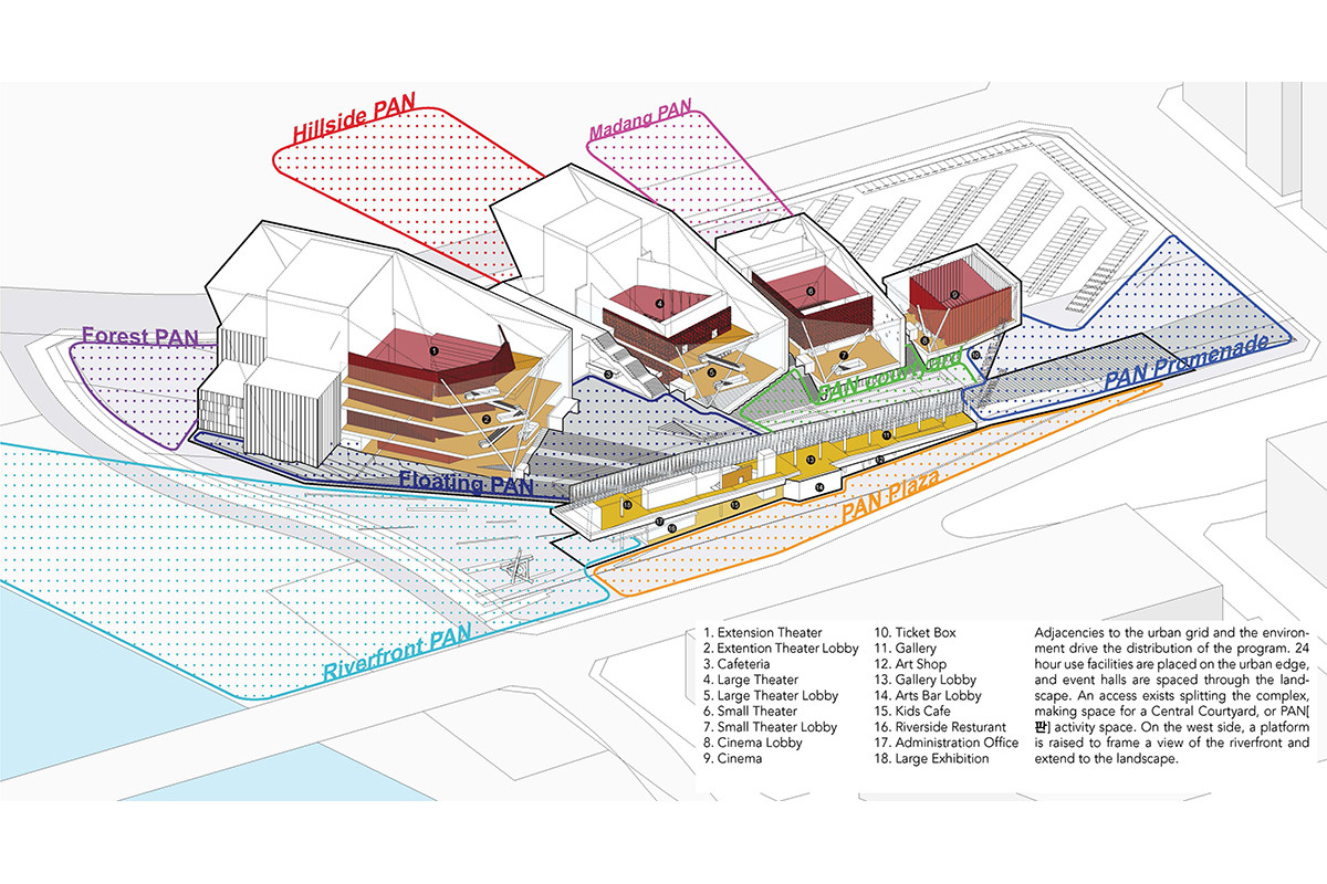 Diagram Of Garage Door Components Gallery Of Sejong Art Center Competition Entry H