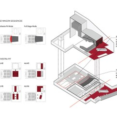 Blank Theatre Stage Diagram Ignition Coil Ballast Resistor Wiring Gallery Of Sejong Art Center Competition Entry H
