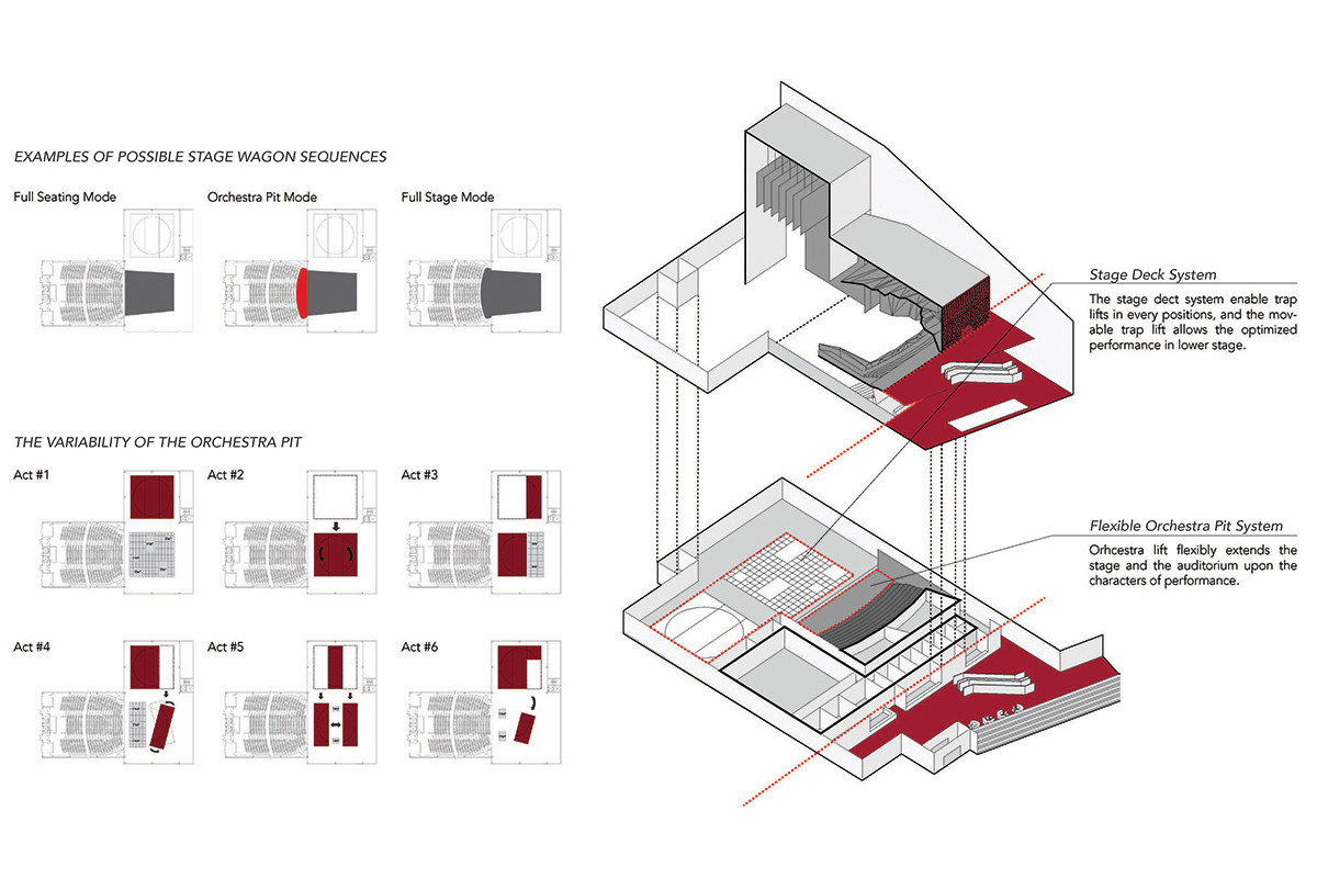 blank theatre stage diagram 2000 bmw 528i fuse gallery of sejong art center competition entry h