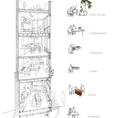 Architecture Section Diagram Electrolux Dishwasher Wiring Gallery Of Alex Monroe Studio Dsdha 9