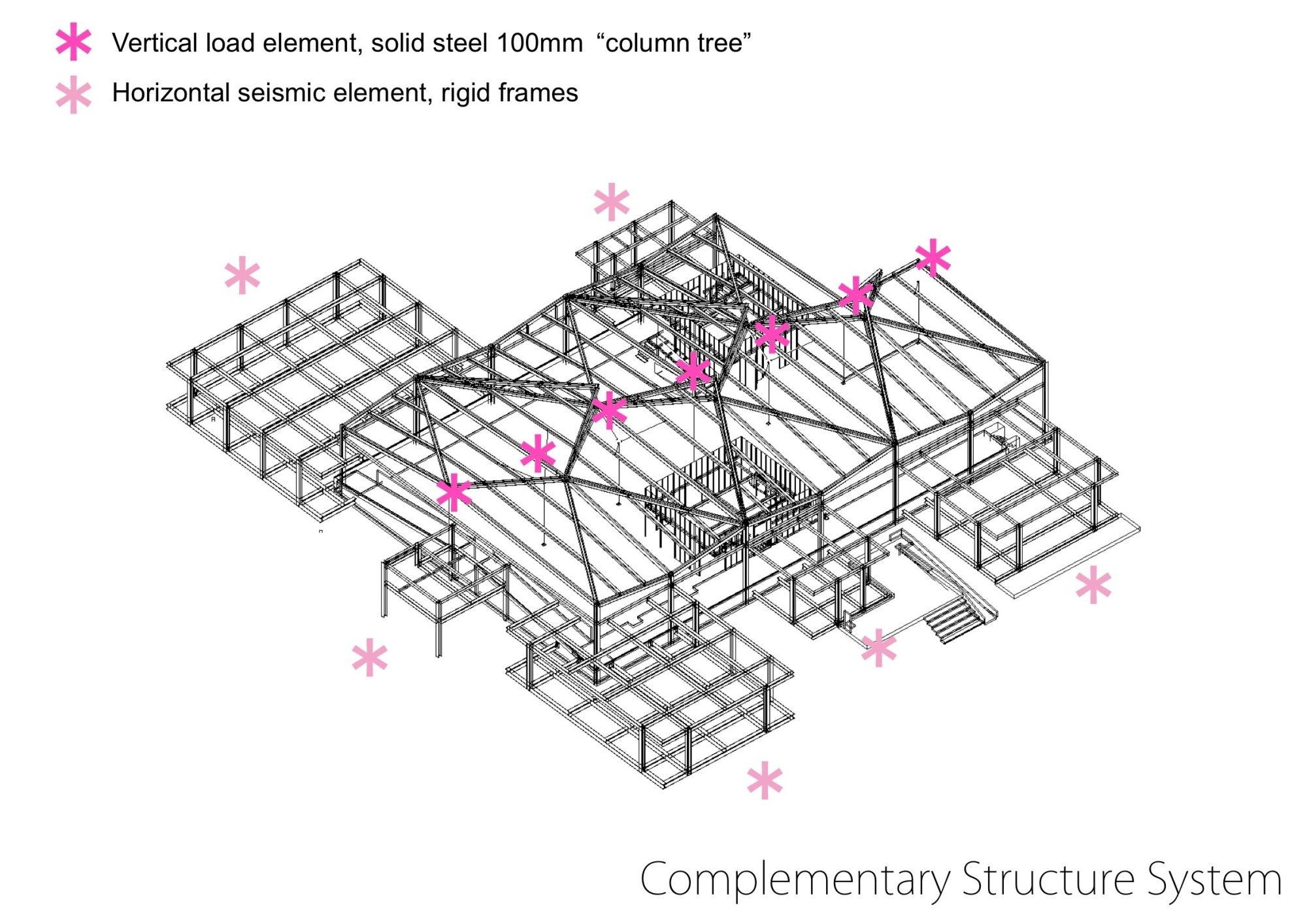 hight resolution of corona electric head office and factory sachie isaka of bews yuji tanabe architects diagram