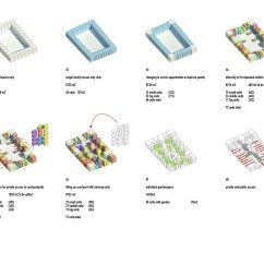 Architectural Diagram Types Fire Alarm Circuit Simple Galeria De Proposta Vencedora Para Habitação Urbana