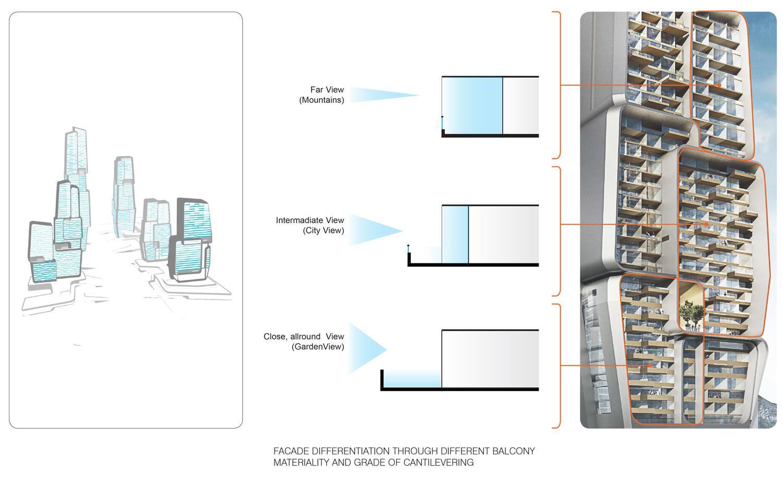 hight resolution of yongjia world trade centre unstudio facade concept diagram
