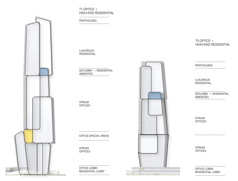 medium resolution of yongjia world trade centre unstudio tower typology diagram