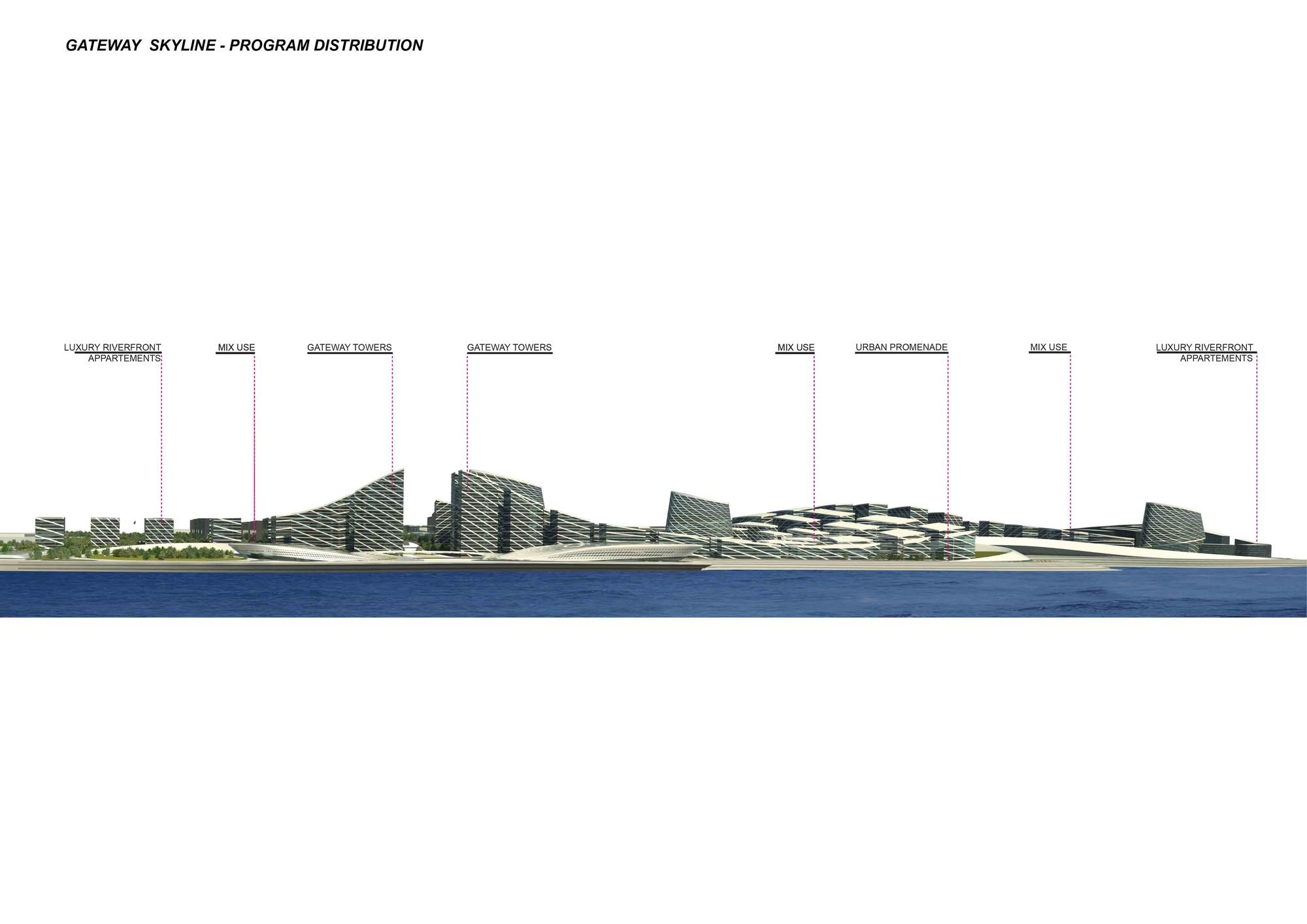 kanpur riverfront development proposal studio symbiosis gateway skyline program distribution diagram 03 [ 2000 x 1414 Pixel ]