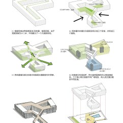 Landscape Concept Design Diagram Er Visio 2013 Database Gallery Of Shanghai Hongqiao Cbd Office Headquarters
