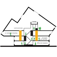 Architecture Section Diagram Asco 911 Wiring Gallery Of Exodus Cube Personal 23