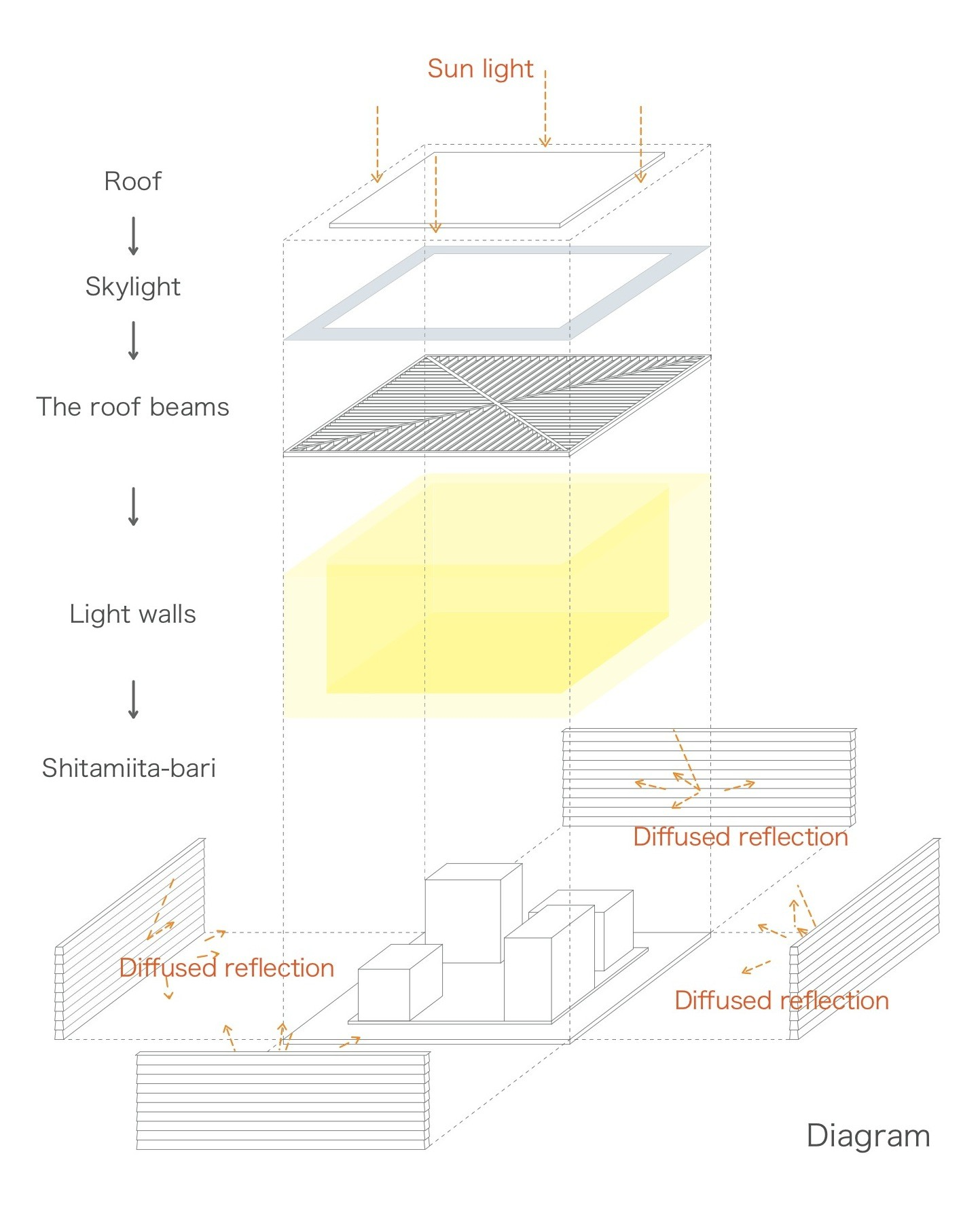 house insulation diagram sensor light wiring gallery of walls ma style architects 28