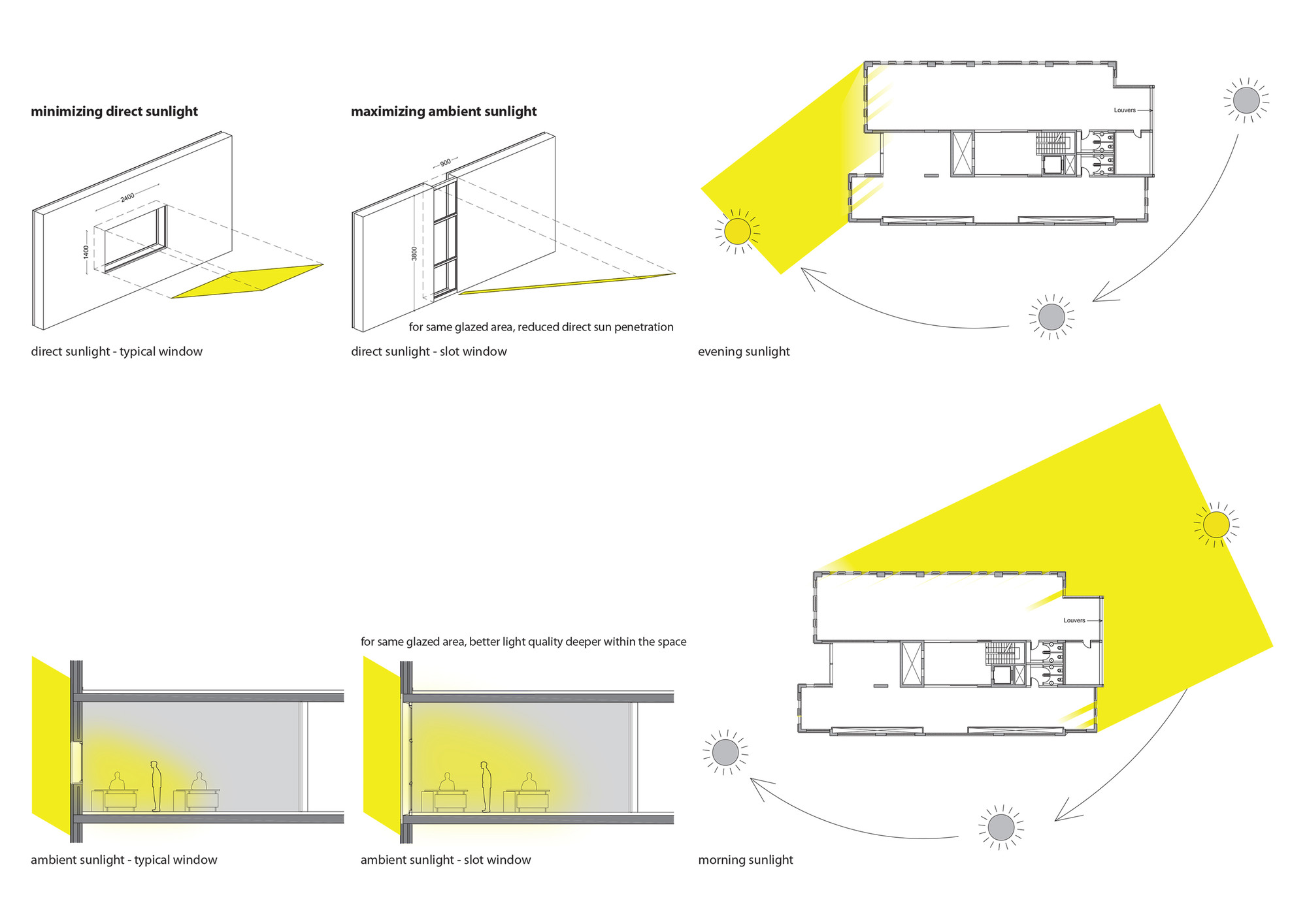 lighting architecture diagram twisted pair wiring gallery of mitsulift hq raed abillama architects 22