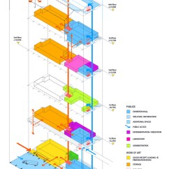 Exploded Axon Diagram How To Wire A Fuse Box Gallery Of Frac Dunkerque Lacaton And Vassal 46