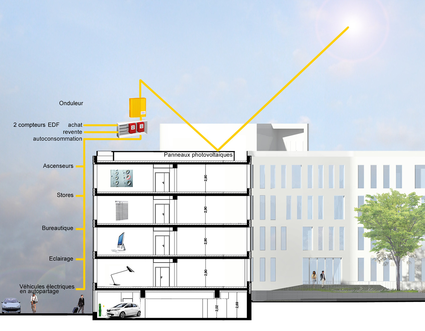 hight resolution of prd office building section diagram