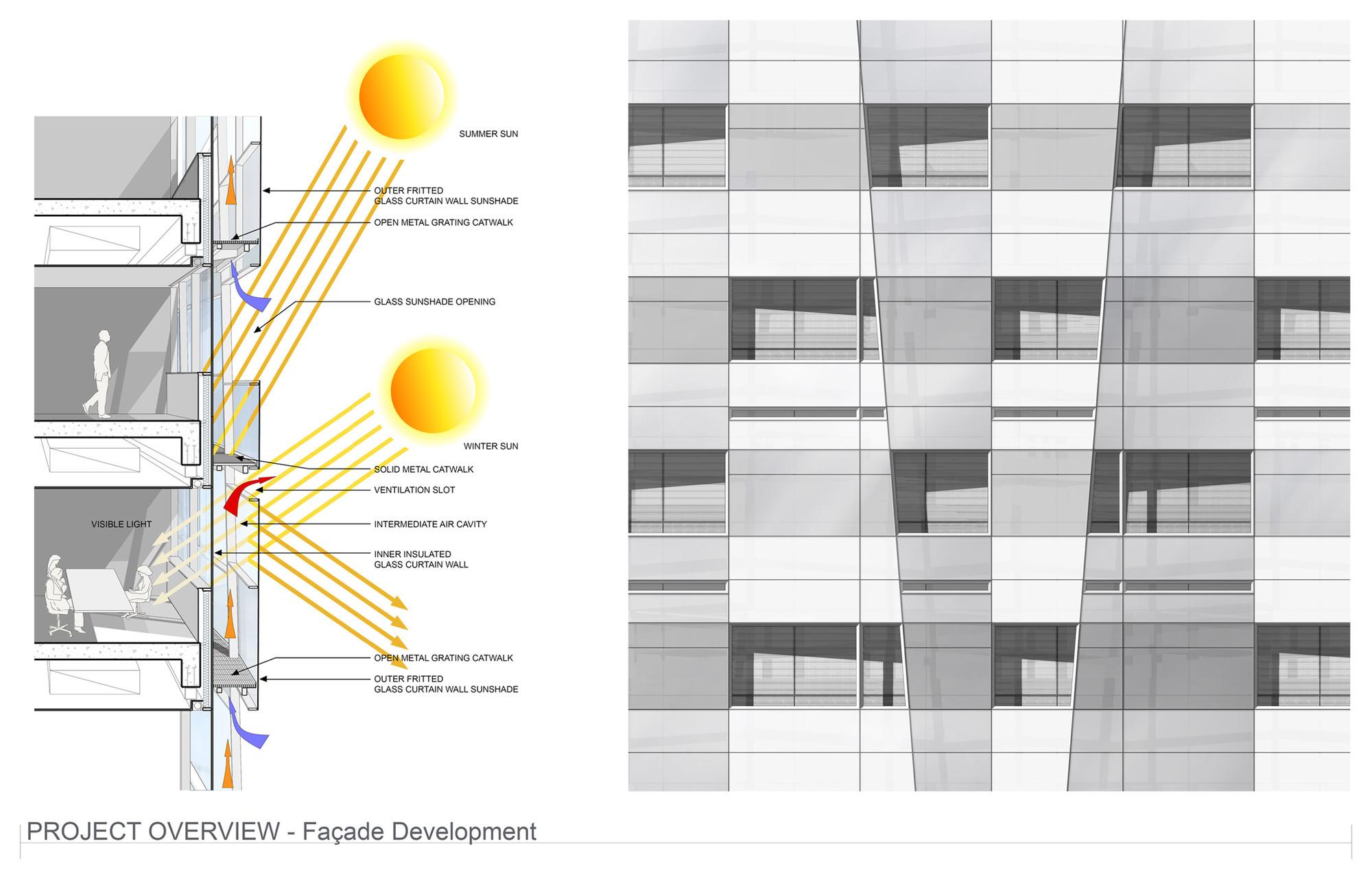 skin cross section diagram dual battery ford ranger weill cornell medical college belfer research building / todd schliemann | ennead architects ...