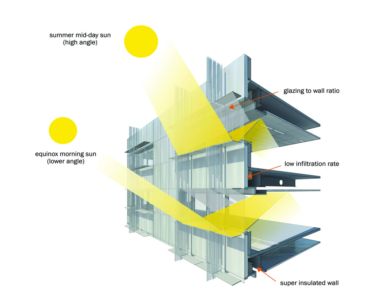 medium resolution of egww light reflector and sunshade detail