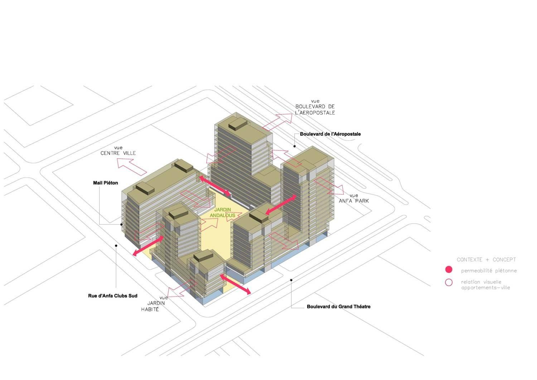 casablaca anfa herreros arquitectos proposal for a mixed use building in morocco  [ 1500 x 1061 Pixel ]
