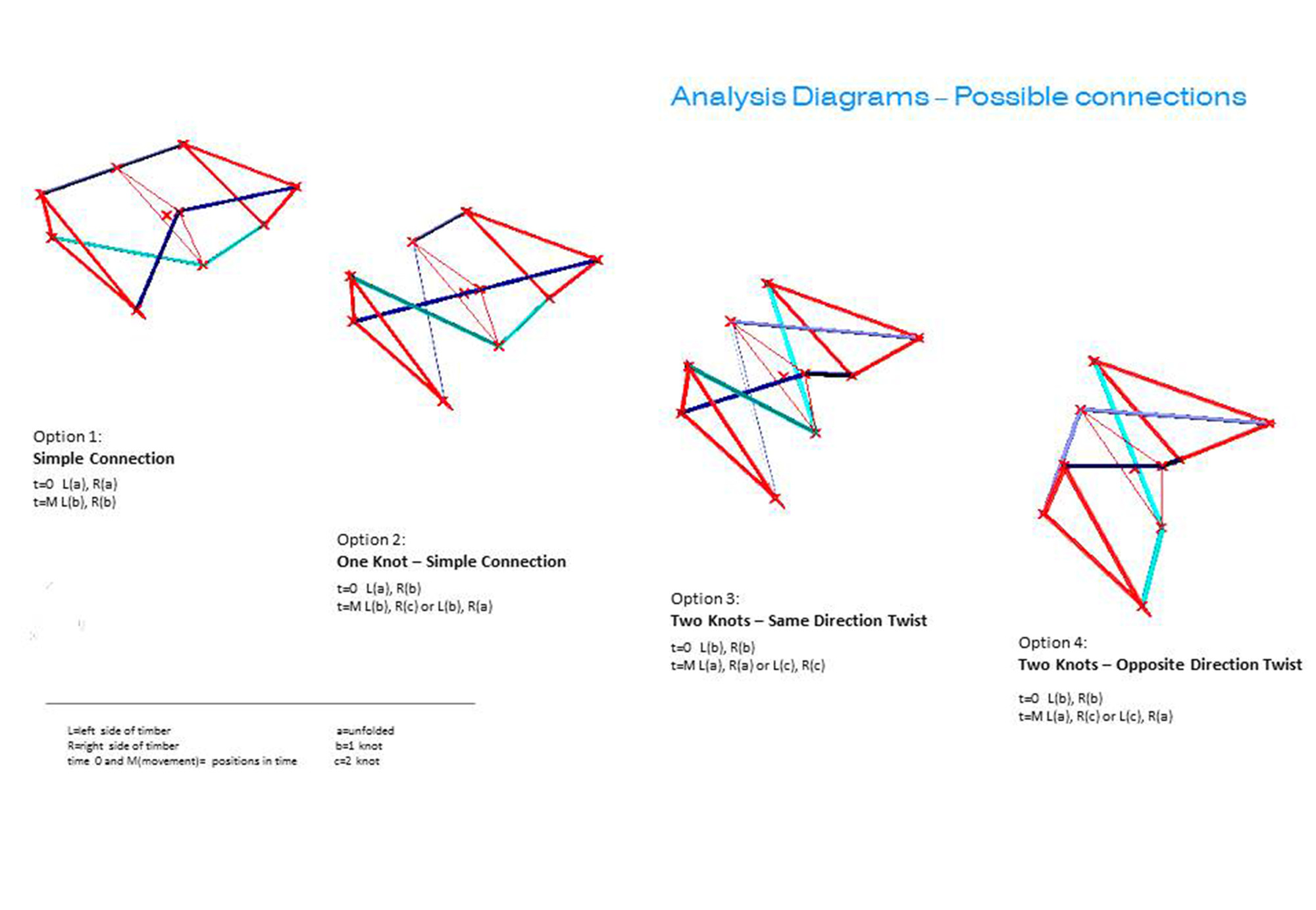 medium resolution of gallery of aa athens visiting school 2014 students challenge the static built environment with kinetic haze 20