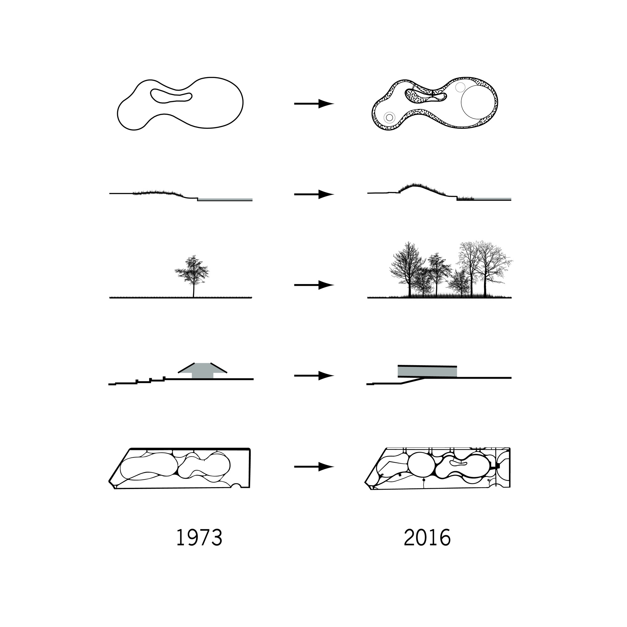 medium resolution of rogers partners and pwp s constitution gardens redesign approved for national mall concept diagram image pwp landscape architecture