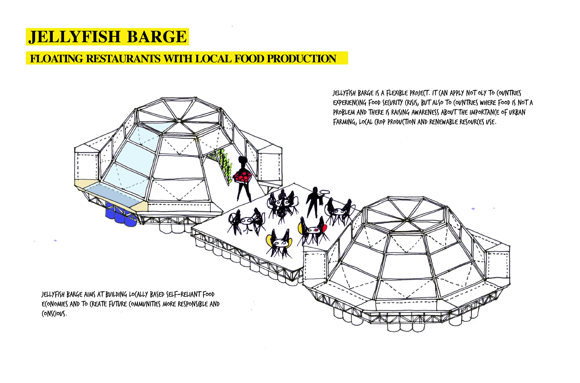 hight resolution of  jellyfish barge provides sustainable source of food and water studiomobile