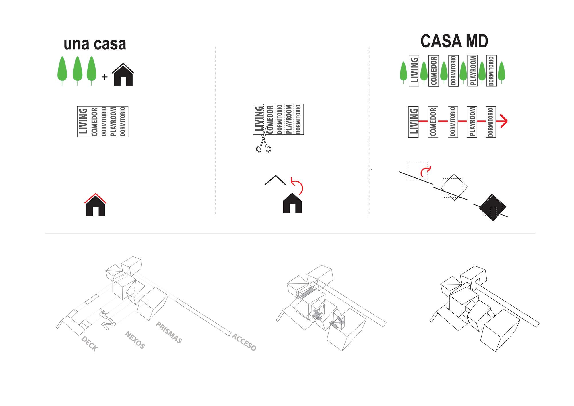 md house alric galindez arquitectos diagram [ 2000 x 1414 Pixel ]