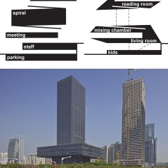 Shenzhen Stock Exchange Diagram Raspberry Pi B Wiring Gallery Of Defining A More Purposeful Architecture Guide To Current Architectural Trends