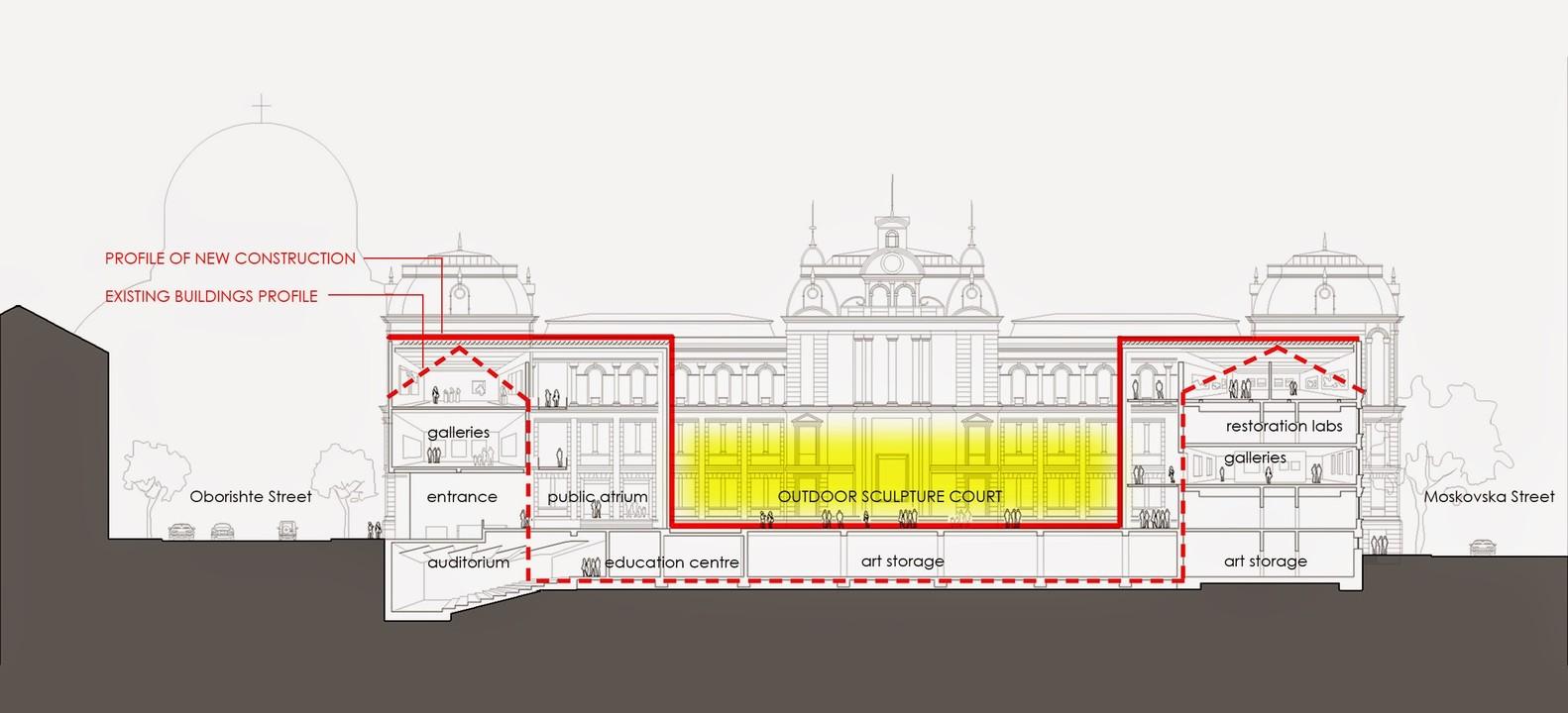 medium resolution of national museum complex phase i yanko apostolov architects