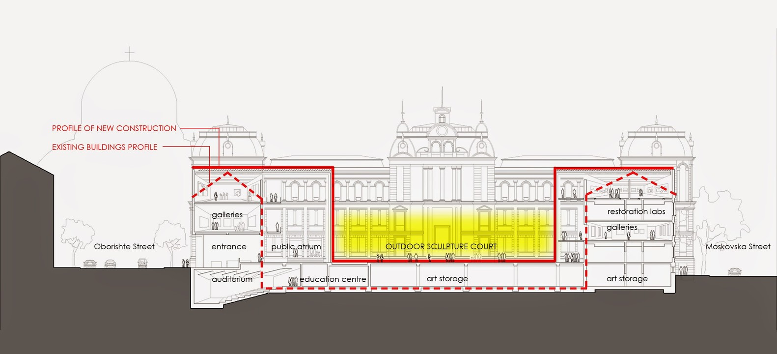 small resolution of national museum complex phase i yanko apostolov architects
