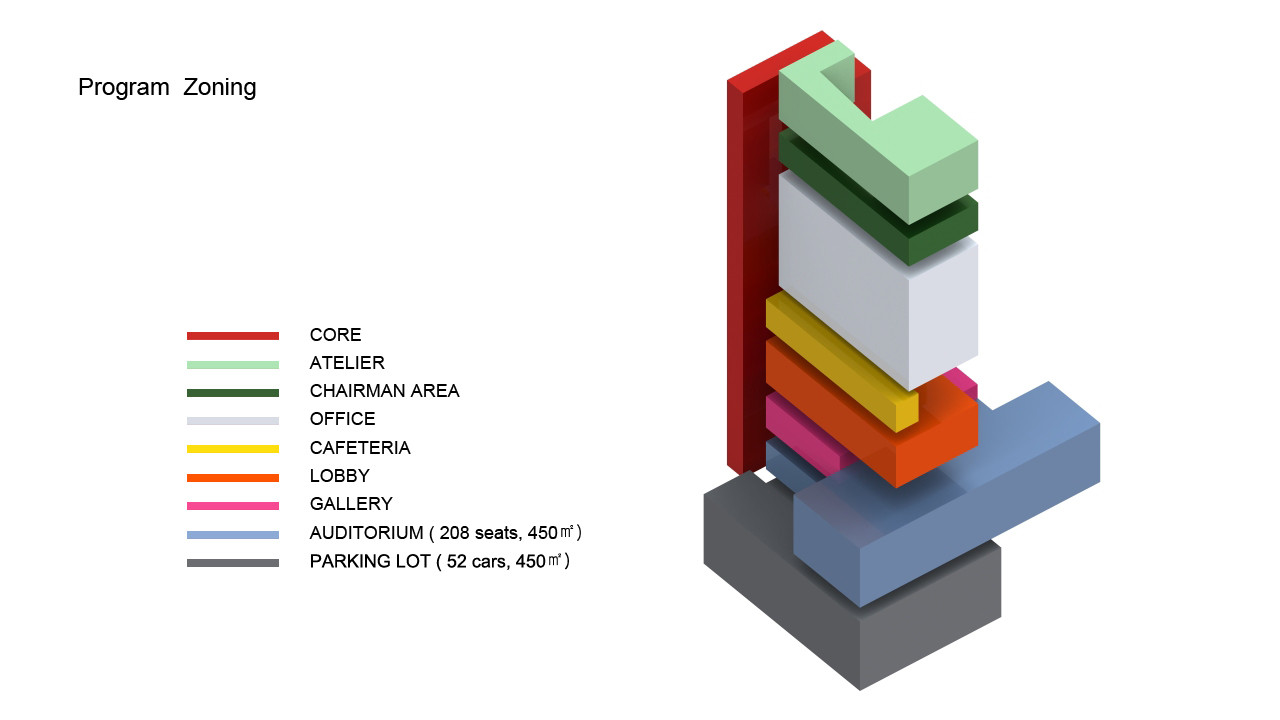 gallery of khvatec headquarter system lab 34 fisher diagram ezv fisher diagram ezv [ 1280 x 720 Pixel ]