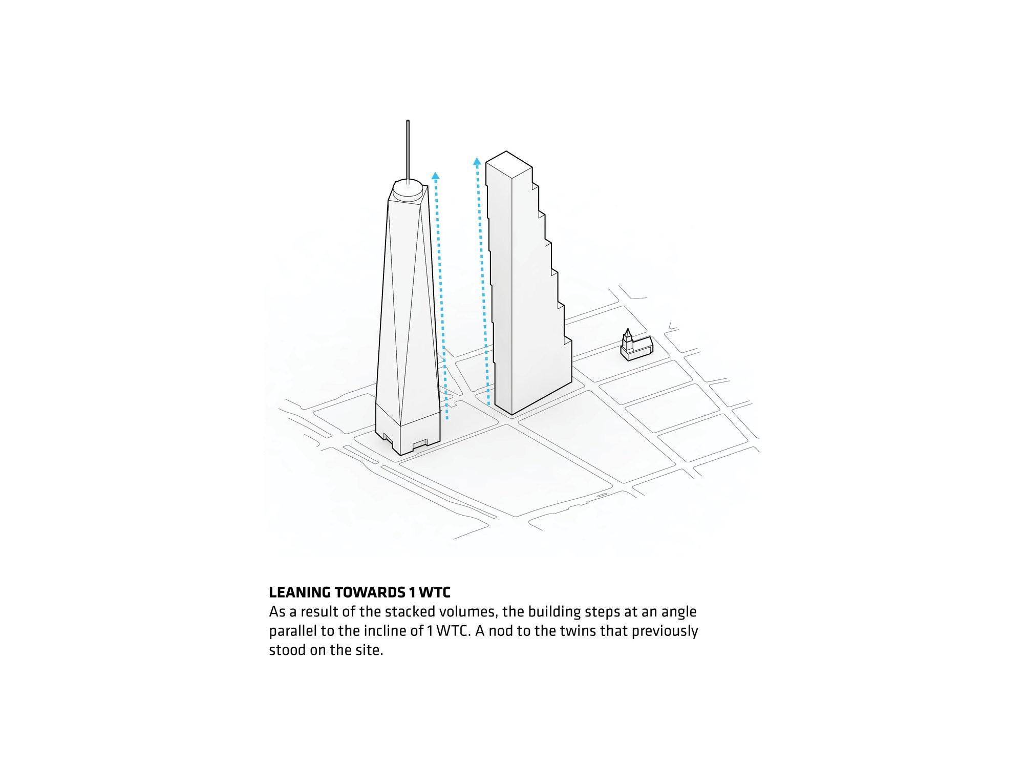 hight resolution of bjarke ingels talks about two world trade center diagram