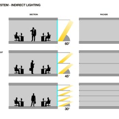 Lighting Architecture Diagram Metropolitan Area Network With Vpn Gallery Of Paolo Venturella Proposes Plus Is More For Who Headquarters Extension
