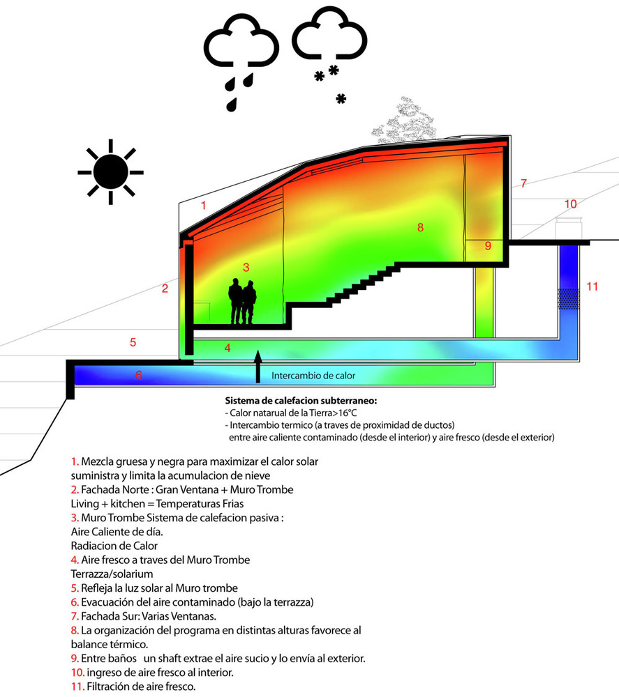 medium resolution of snow house emilio marin nicolas dorval bory juan carlos lopez weather