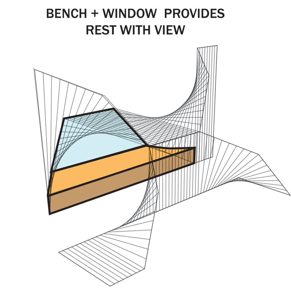 medium resolution of kissing booth shane neufeld and kevin kunstadt diagram