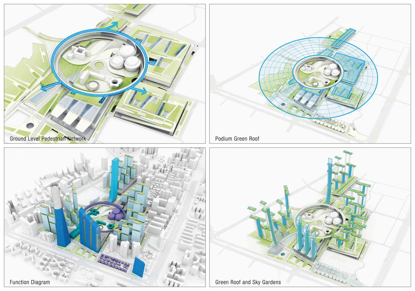 Hanking Nanyou Newtown Urban Planning Design Proposal / Jaeger And Partner  Architects,diagram 03