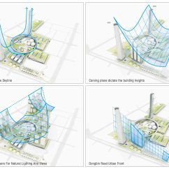Images Urban Planner In Diagram Ge Gas Dryer Wiring Gallery Of Hanking Nanyou Newtown Planning Design