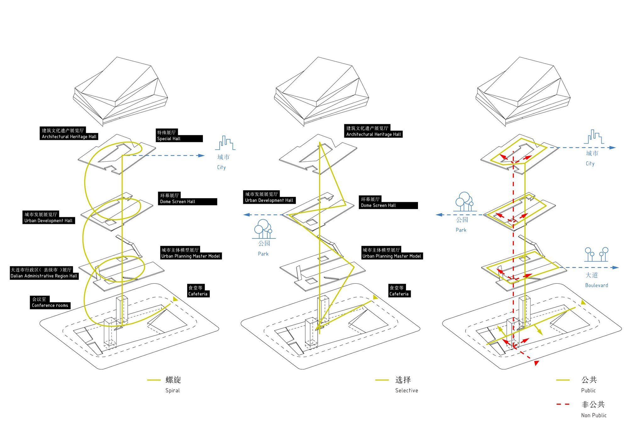 images urban planner in diagram blaupunkt wiring planning museum architects collective archdaily