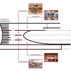 Architecture Section Diagram Regulator Rectifier Gallery Of Daegu Gosan Public Library Competition Entry