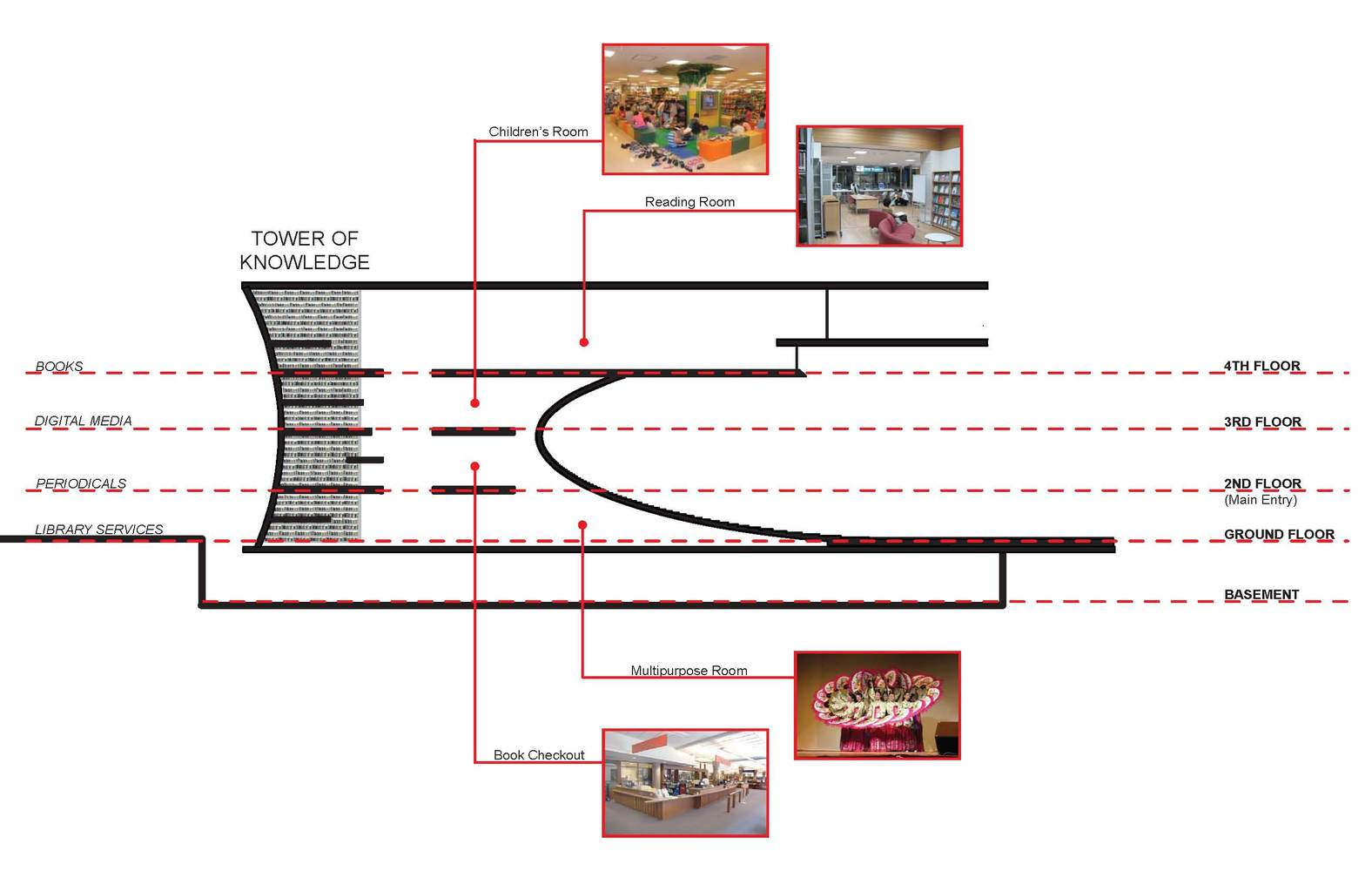 architecture section diagram 3 5 mm stereo wiring gallery of daegu gosan public library competition entry why design programming