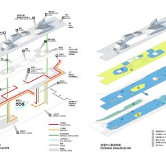 Exploded Axon Diagram Respiratory System Blank To Label Gallery Of Keelung Harbor Competition Entry Par 43 Ses 10