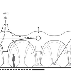 Architecture Section Diagram Vav Controller Wiring Gallery Of Air Forest / Mass Studies - 33