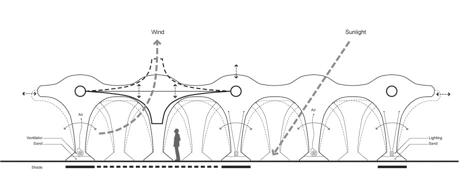 architecture section diagram ceiling fan light kit wiring gallery of air forest / mass studies - 33