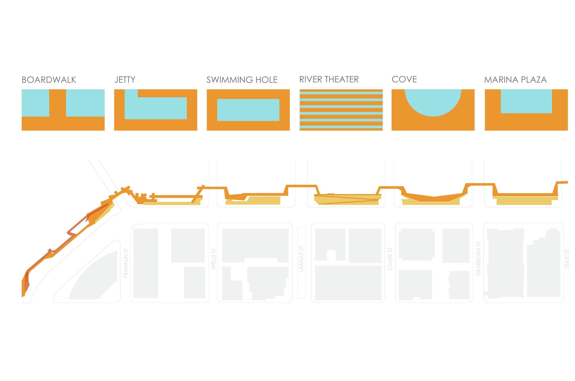 raid 5 concept with diagram 98 ford f150 trailer wiring gallery of chicago riverwalk proposal sasaki associates