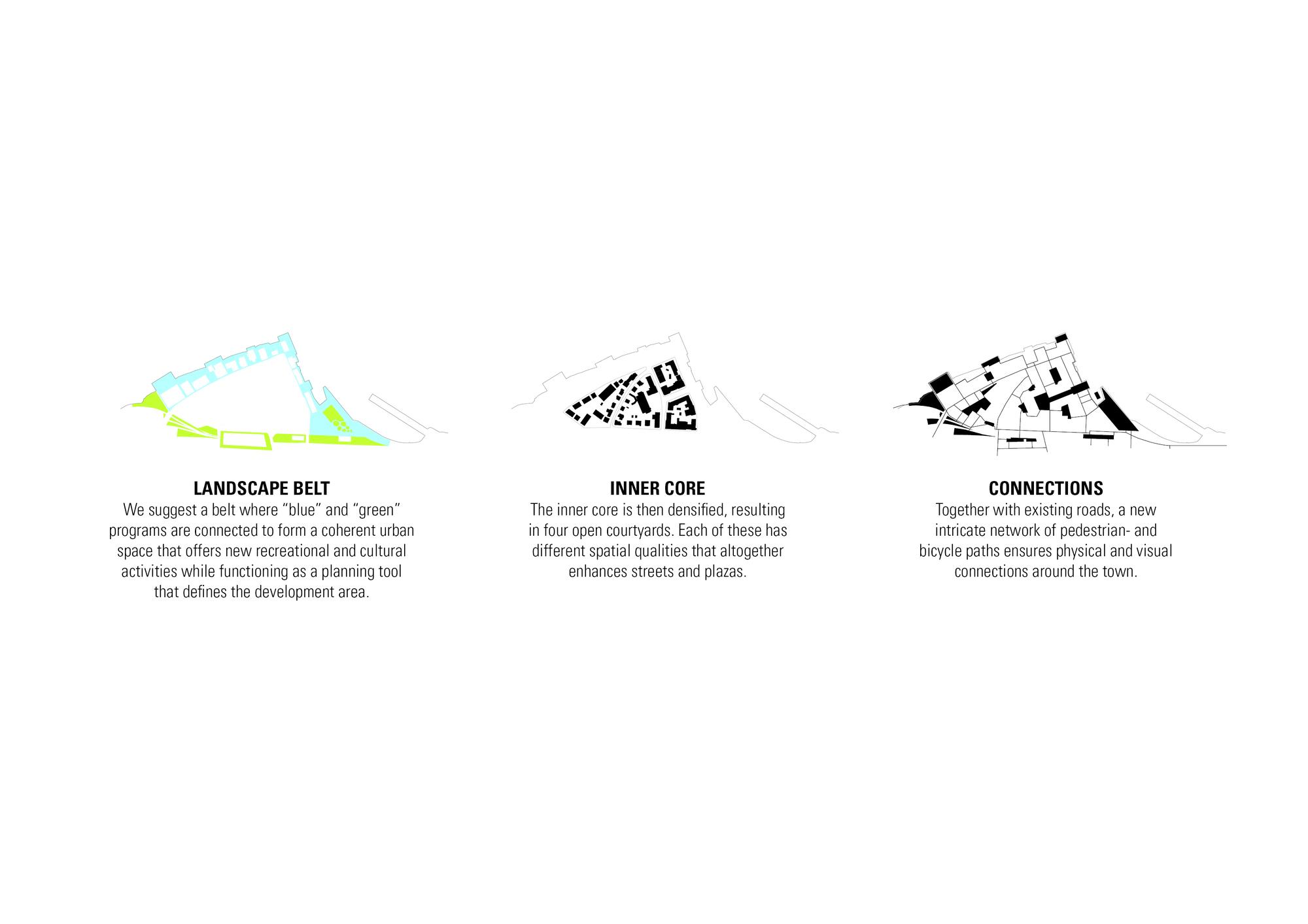 Gallery of Landscape Loop  JAJA Architects  5