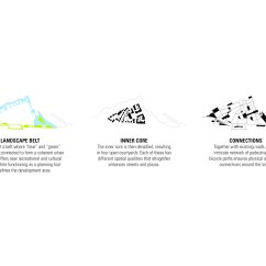 Landscape Concept Design Diagram Neutrik Trs Wiring Gallery Of Loop Jaja Architects 5