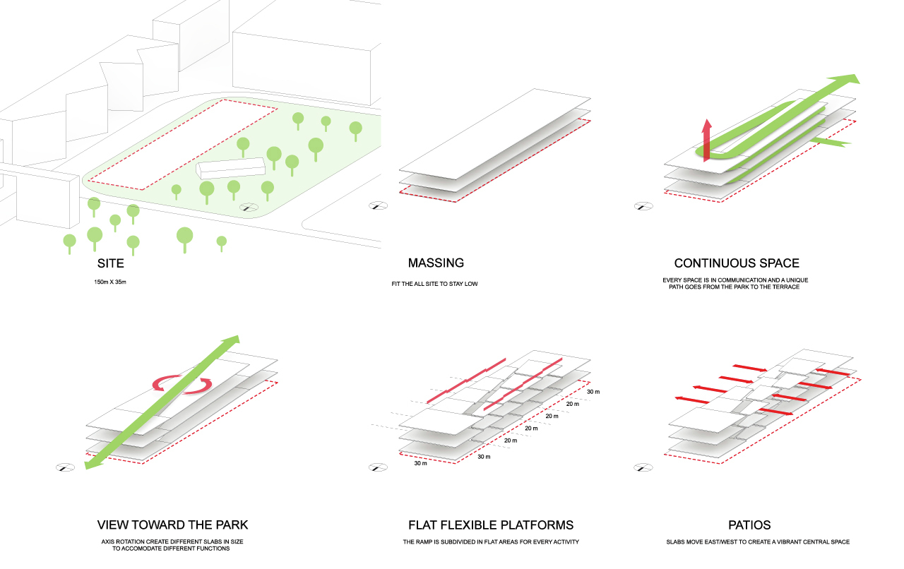 light forest helsinki central library competition entry menomenopiu architects diagram 02 [ 1280 x 806 Pixel ]