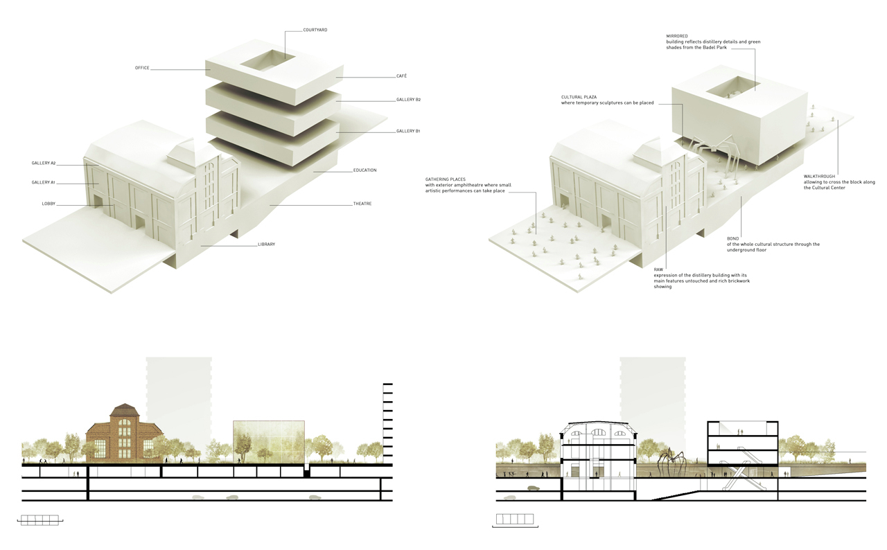 how to draw a system architecture diagram frequency drive wiring for gallery of badel block winning proposal pablo pita