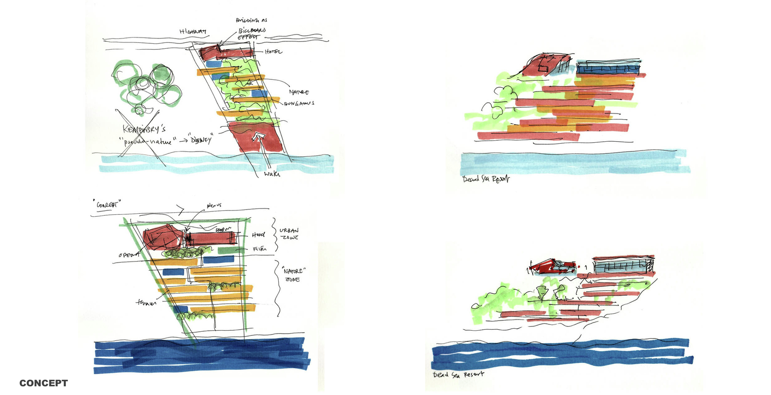 raid 5 concept with diagram starter wiring chevy 305 gallery of dead sea resort and opera house accent design