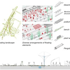 Landscape Concept Design Diagram 2002 Dodge Neon Fuse Box Gallery Of Kaohsiung Port Station Proposal Isa And Near